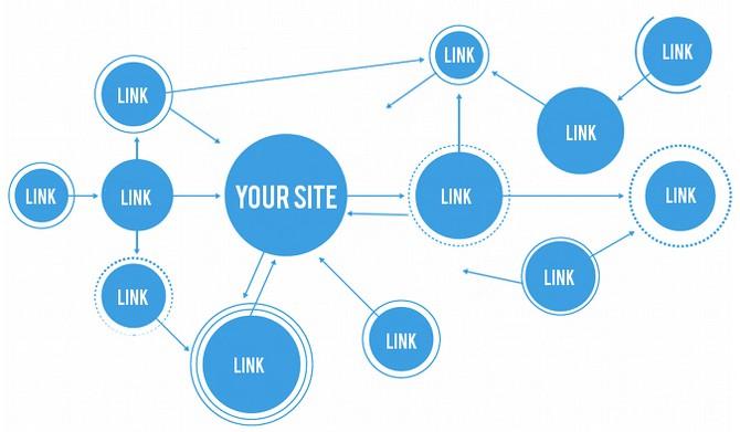 Значение ссылок в продвижении сайтов