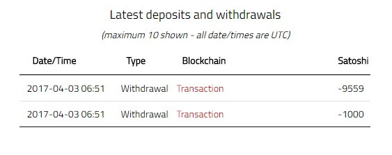 bonusbitcoin.co